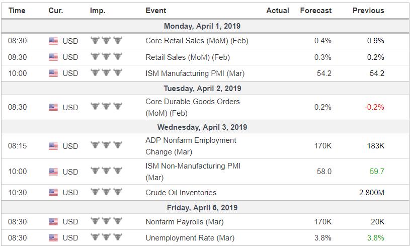 April 1 Week Calendar